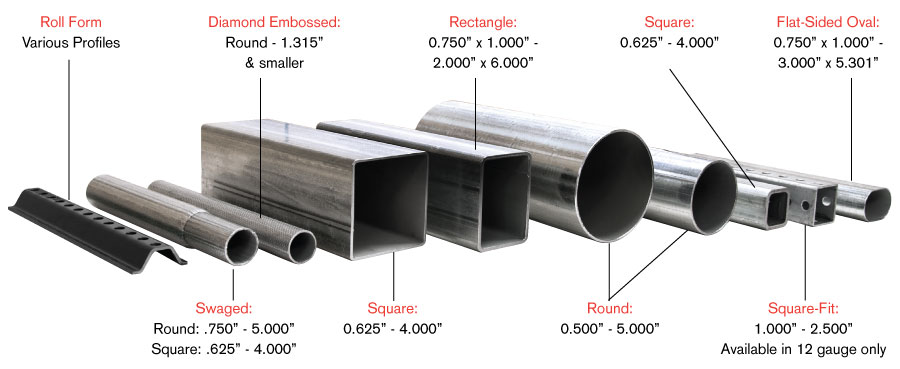 Mechanical Tube Products